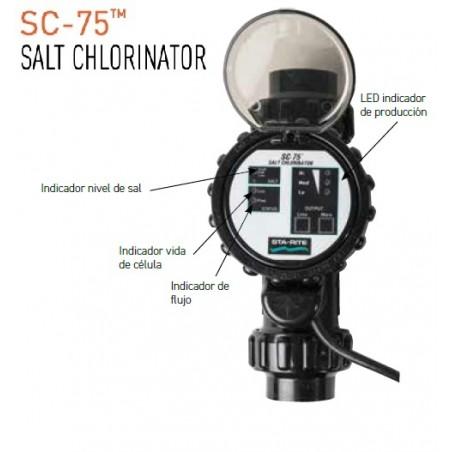 CLORADOR SALINO STA-RITE SC-75 PENTAIR
